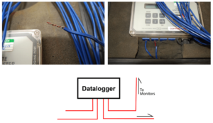 Simple datalogger and thermocouples monitoring