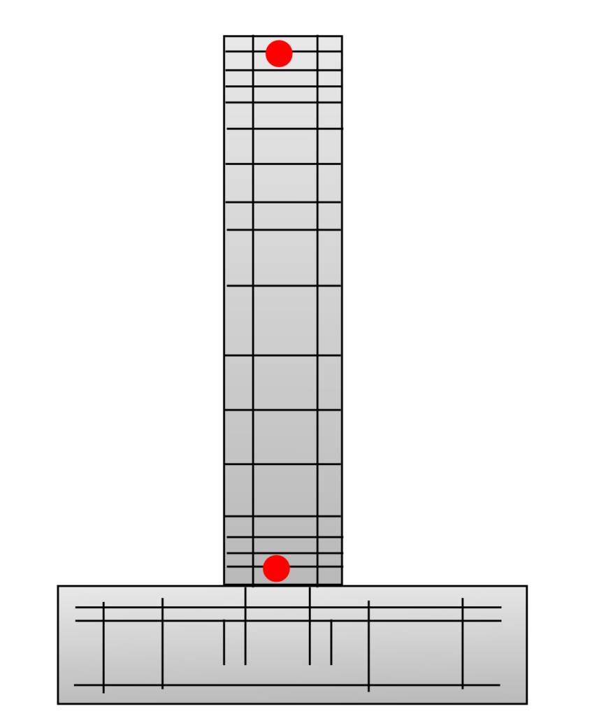 Column Figure 1-7: Location of maturity monitoring in vertical elements