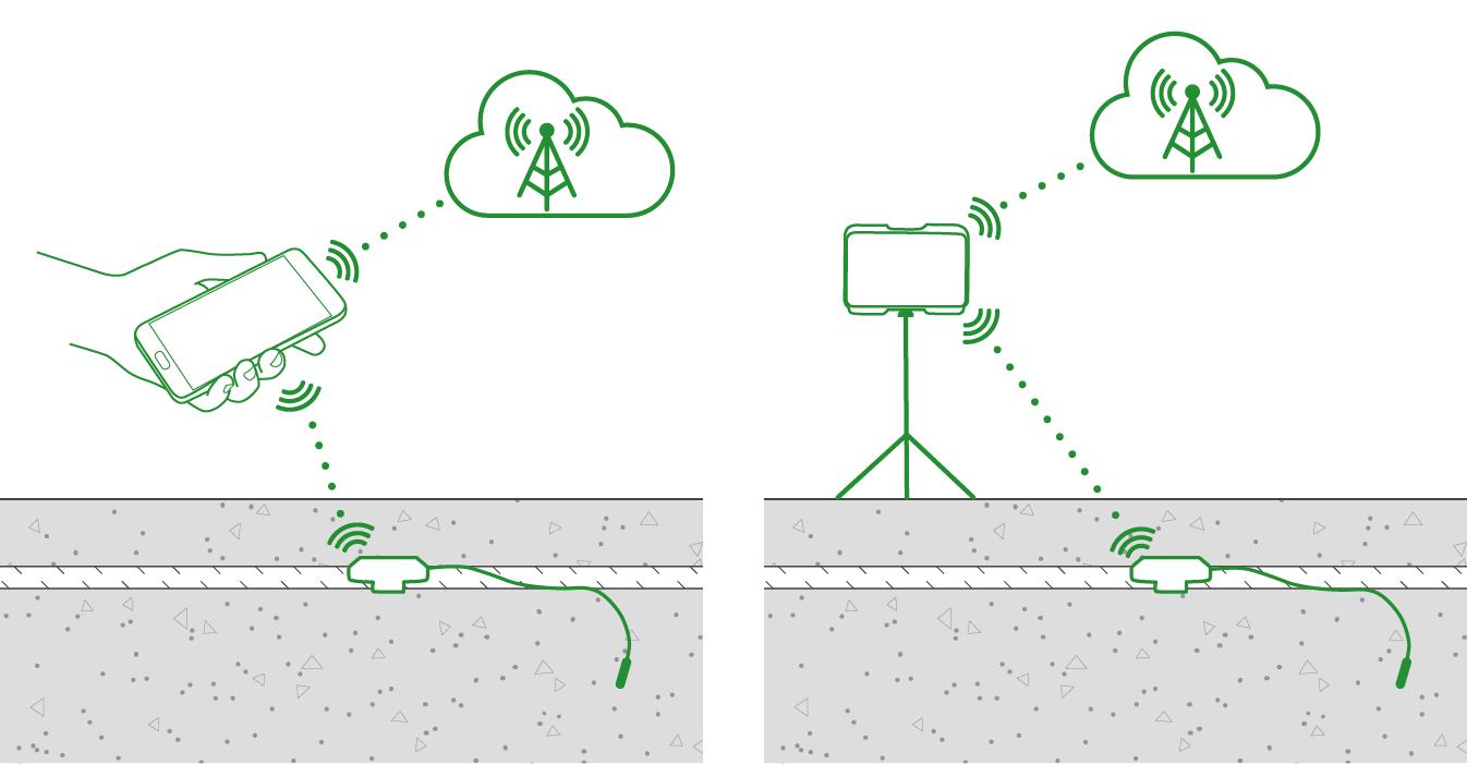 Fully Embedded Wireless Concrete Sensors